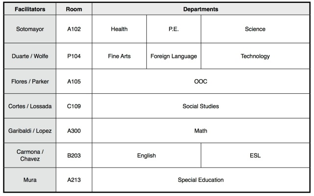 common-core-module-3-breakout-rooms