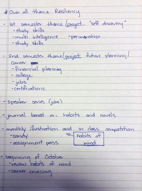 LTEl plan