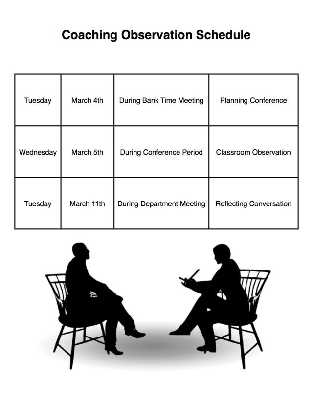 Classroom Observation Schedule