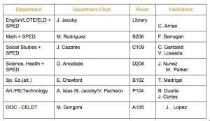 9-30-14 Groupings